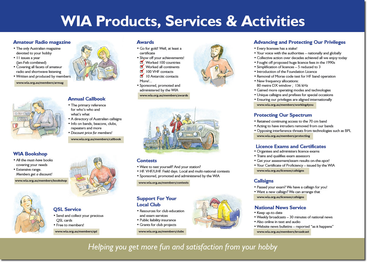 New WIA Membership Brochure